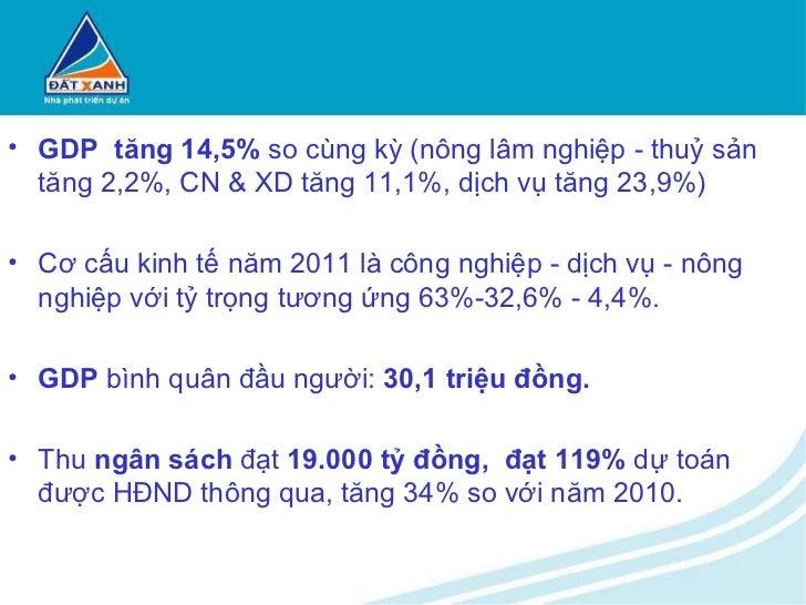 Binh Duong New City Slide 3