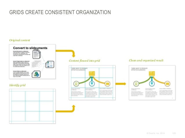 GRIDS CREATE CONSISTENT ORGANIZATION  Original content  Content flowed into grid  Clean and organized result  Identify gri...