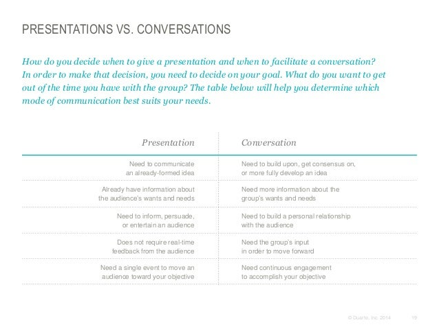 PRESENTATIONS VS. CONVERSATIONS How do you decide when to give a presentation and when to facilitate a conversation? In or...