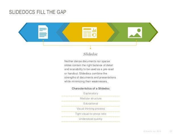 SLIDEDOCS FILL THE GAP  Slidedoc Neither dense documents nor sparse slides contain the right balance of detail and scana...