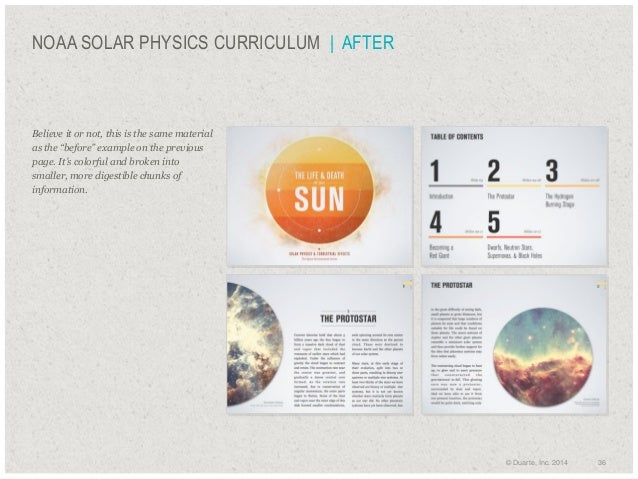 """NOAA SOLAR PHYSICS CURRICULUM   AFTER  Believe it or not, this is the same material as the """"before"""" example on the previo..."""