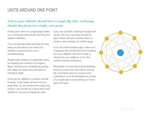 UNITE AROUND ONE POINT Just as your slidedoc should have a single Big Idea, each page should also focus on a single, core ...