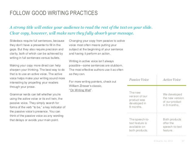 FOLLOW GOOD WRITING PRACTICES A strong title will entice your audience to read the rest of the text on your slide. Clear c...