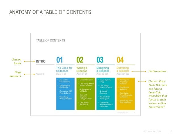 ANATOMY OF A TABLE OF CONTENTS  Section heads  Page numbers  Section names  Content links: Each TOC item can have a hyperl...