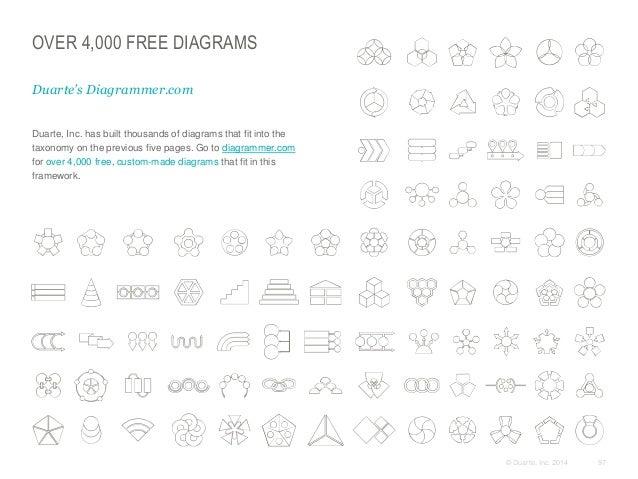 over 4 000 free diagrams duarte u2019s