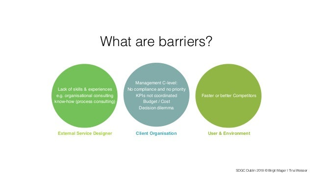 SDGC Dublin 2018 © Birgit Mager I Tina Weisser What are barriers? Faster or better Competitors Management C-level: No comp...