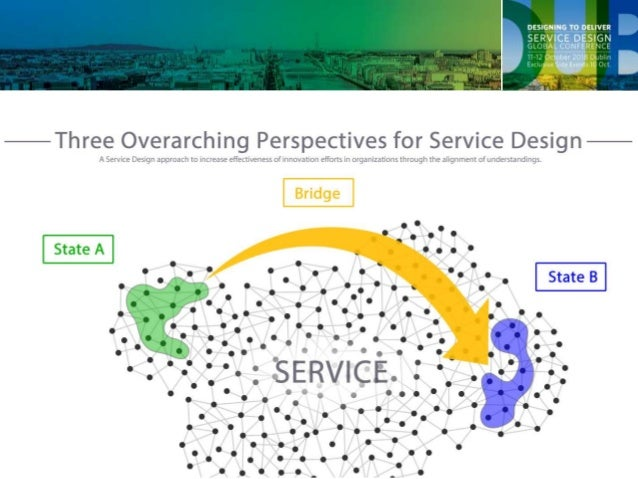 Three Overarching Perspectives for Service Design Mauricio Manhaes, Ph.D. mmanhaes@scad.edu. Savannah College of Art and D...