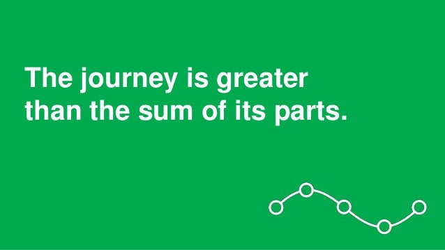 Source: From touchpoints to journeys: Seeing the world as customers do, March 2016@kerrybodine