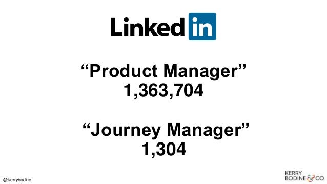 Journey managers by country Base: 406 Journey Managers on LinkedIn