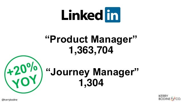 Journey managers by region Base: 406 Journey Managers on LinkedIn@kerrybodine