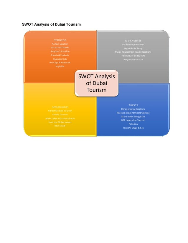 dubai swot analysis This is the swot analysis of aramex aramex is an internationally renowned courier and logistics company that is based in dubai, uae the company was first started in 1982 and have risen in the financial market since it is also the only arab based company that got a mention in the nasdaq.