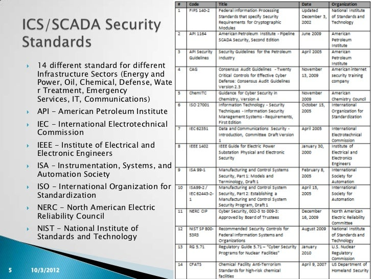 Dubai Cyber Security 02 Ics Scada Cyber Security Standards, Solut…