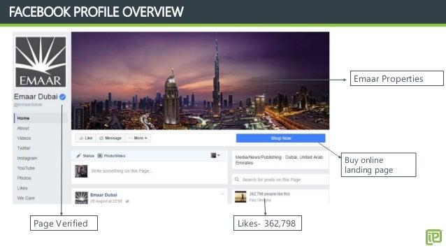 Real Estate Social Audit