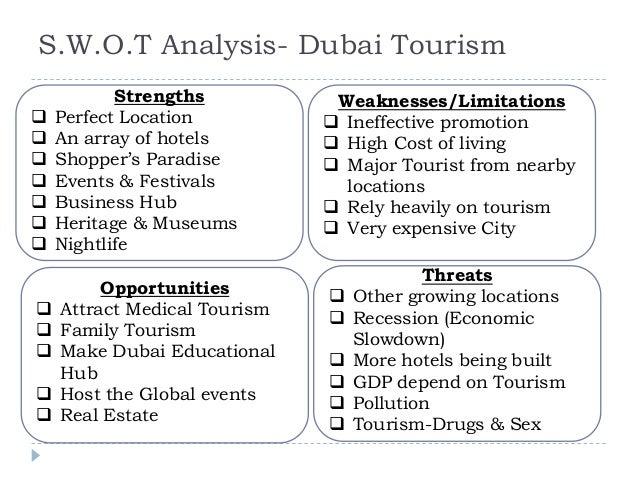 dubai tourism ppt