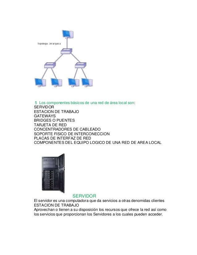 5 Los componentes básicos de una red de área local son:  SERVIDOR  ESTACION DE TRABAJO  GATEWAYS  BRIDGES O PUENTES  TARJE...