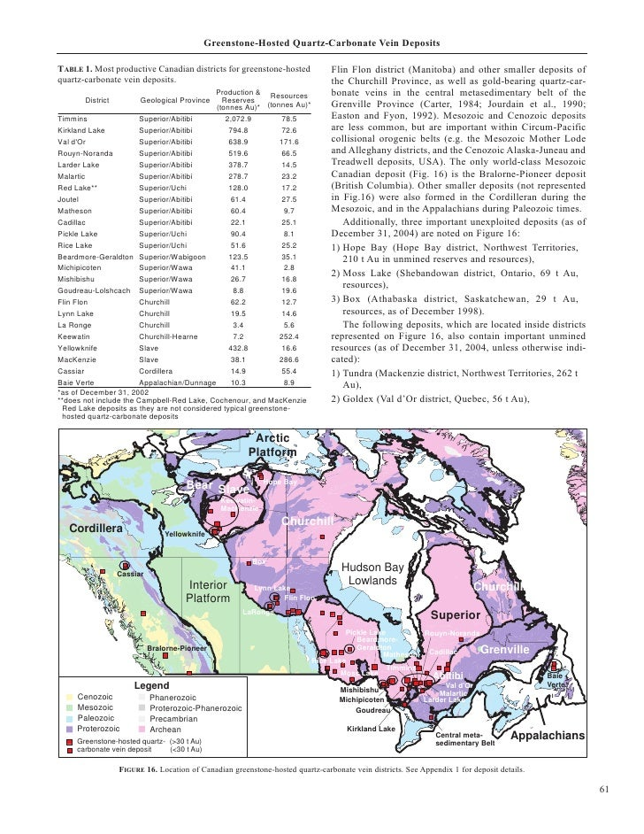 Greenstone-Hosted Quartz-Carbonate Vein Deposits  TABLE 1. Most productive Canadian districts for greenstone-hosted       ...