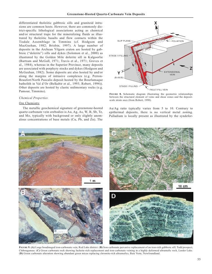 Greenstone-Hosted Quartz-Carbonate Vein Deposits  differentiated tholeiitic gabbroic sills and granitoid intru-           ...