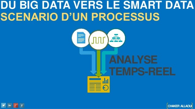 DU BIG DATA VERS LE SMART DATA SCENARIO D'UN PROCESSUS ANALYSE TEMPS-REEL CHAKER ALLAOUI
