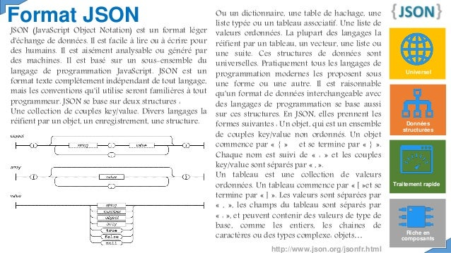 format json javascript object notation 13