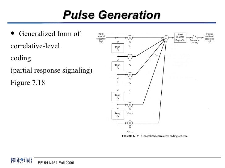 Pulse Generation   Generalized form ofcorrelative-levelcoding(partial response signaling)Figure 7.18         EE 541/451 F...