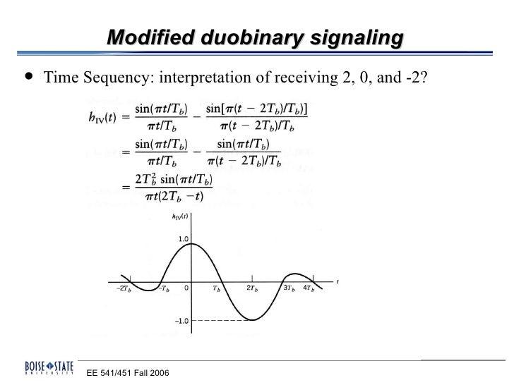 Binary chart pdf file javascript