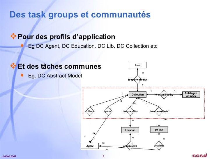 Des task groups et communautés <ul><li>Pour des profils d'application </li></ul><ul><ul><li>Eg DC Agent, DC Education, DC ...