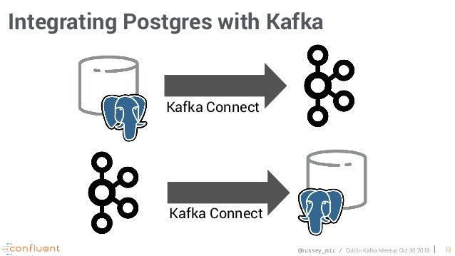 Apache Kafka and KSQL in Action: Let's Build a Streaming