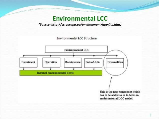 long term waste management technical advisor contract pdf