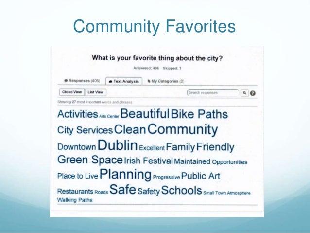 Community Favorites