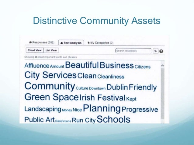 Distinctive Community Assets