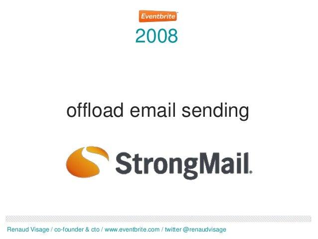 2008                    offload email sendingRenaud Visage / co-founder & cto / www.eventbrite.com / twitter @renaudvisage