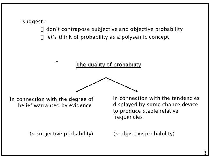 3  The duality of probability In connection with the degree of belief warranted by evidence  I suggest :    don't contra...
