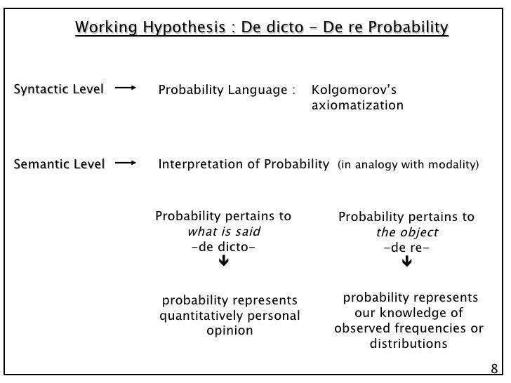 8 Working Hypothesis : De dicto - De re Probability Probability Language : Kolgomorov's  axiomatization Interpretation of ...