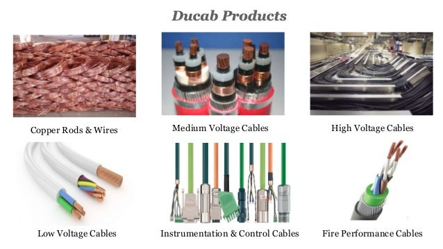 Ducab cables and wires manufacturers in uae