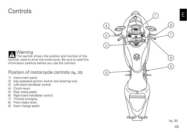ducati 848evo2011ownersmanual 46 638?cb\=1480523515 848 evo fuse box wiring diagrams Ford Fuse Box Diagram at n-0.co