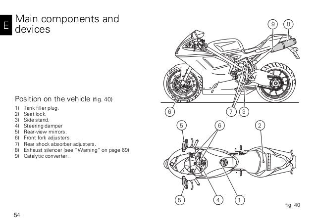 Ducati 848-evo-2011-owners-manual