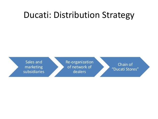 ducati strategic analysis Recognizing that no one strategic solution for an organization is necessarily   analysis and discussion of selected management and competitive strategy cases   8 t 6/14 case discussion: ducati case discussion: samsung electronics 9.
