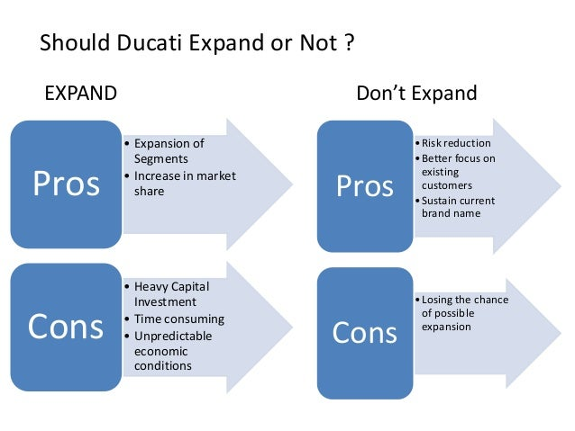 Ducati strategic analysis