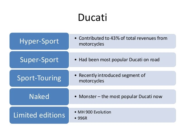 ducati case study swot analysis