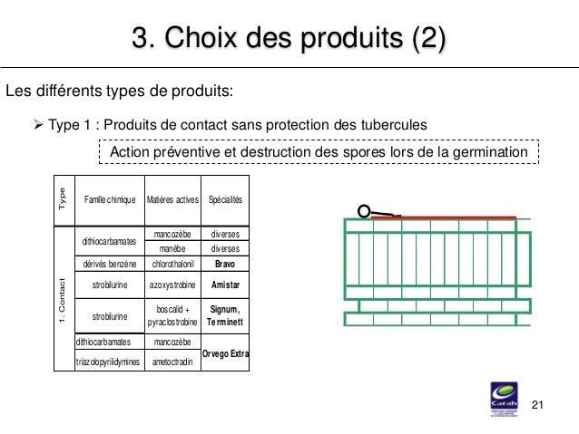 21 3. Choix des produits (2) Les différents types de produits:  Type 1 : Produits de contact sans protection des tubercul...