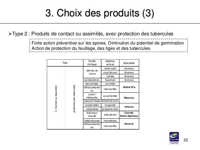 22 3. Choix des produits (3) Type 2 : Produits de contact ou assimilés, avec protection des tubercules Forte action préve...