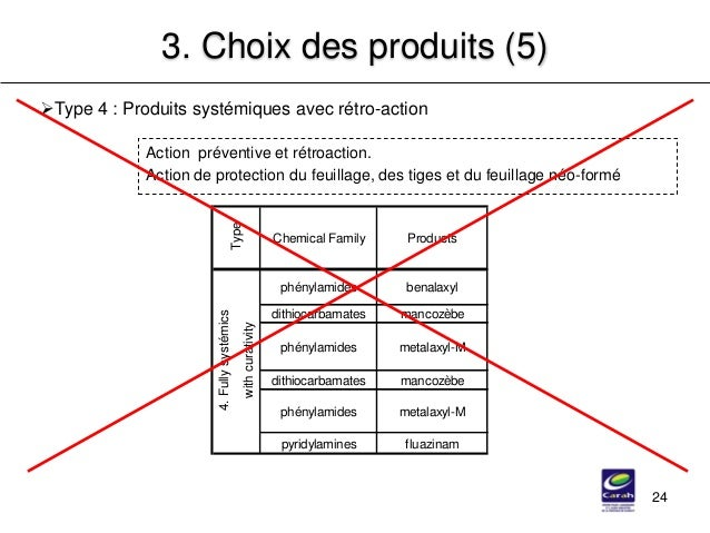 24 3. Choix des produits (5) Type 4 : Produits systémiques avec rétro-action Action préventive et rétroaction. Action de ...