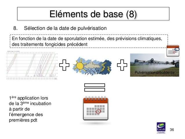 36 Eléments de base (8) 8. Sélection de la date de pulvérisation Pulvérisation précédente En fonction de la date de sporul...