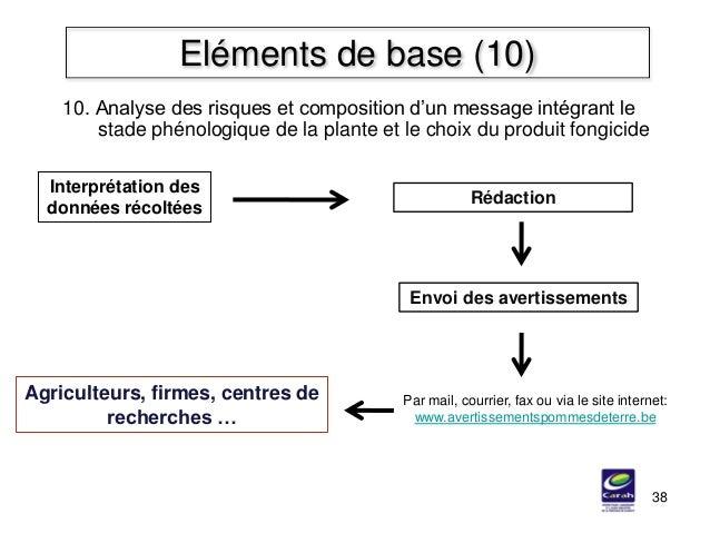 38 Eléments de base (10) 10. Analyse des risques et composition d'un message intégrant le stade phénologique de la plante ...