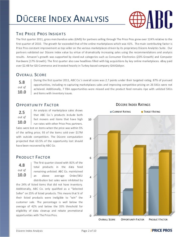 Ducere Analysis Report Sample