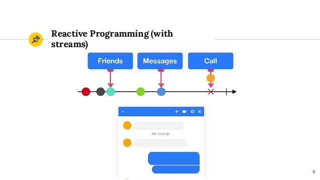 Reactive Programming (with streams) 9