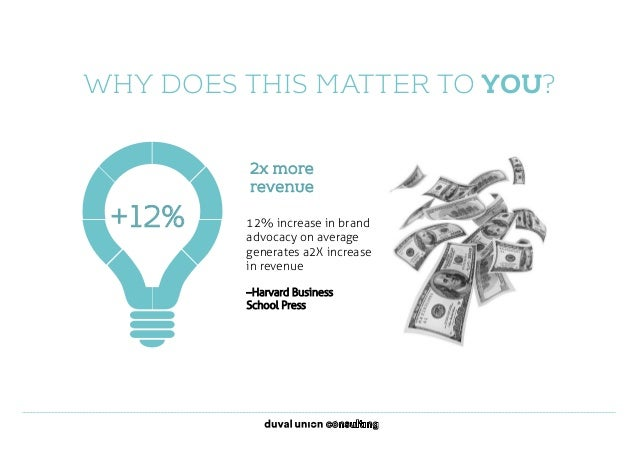 WHY DOES THIS MATTER TO YOU? 12% increase in brand advocacy on average generates a2X increase in revenue –Harvard Busin...