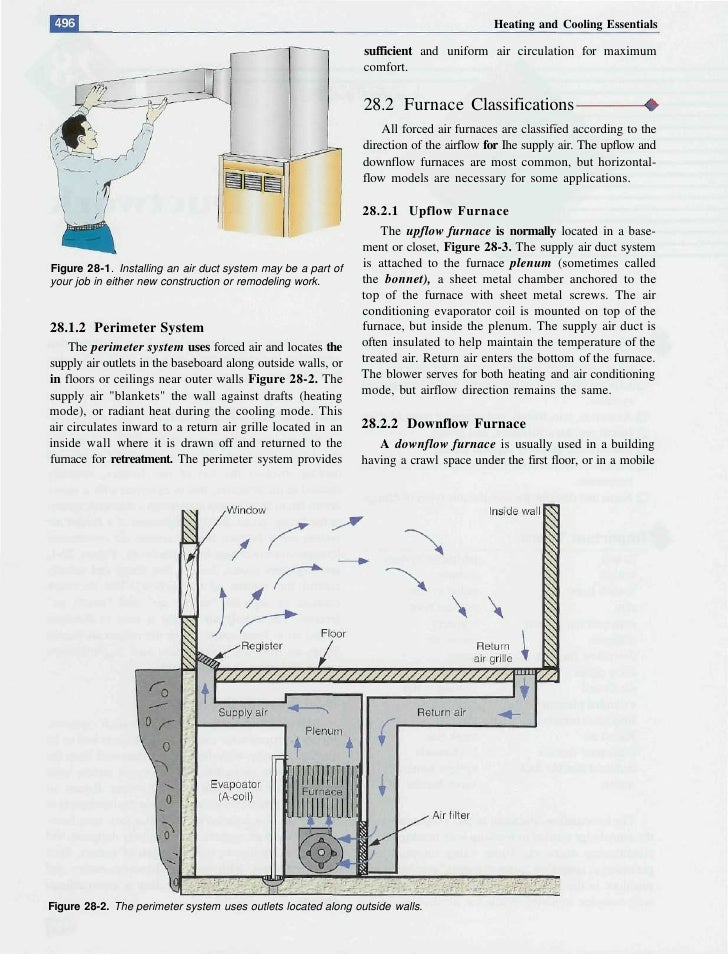 Heating and Cooling Essentials                                                                 sufficient and uniform air ...