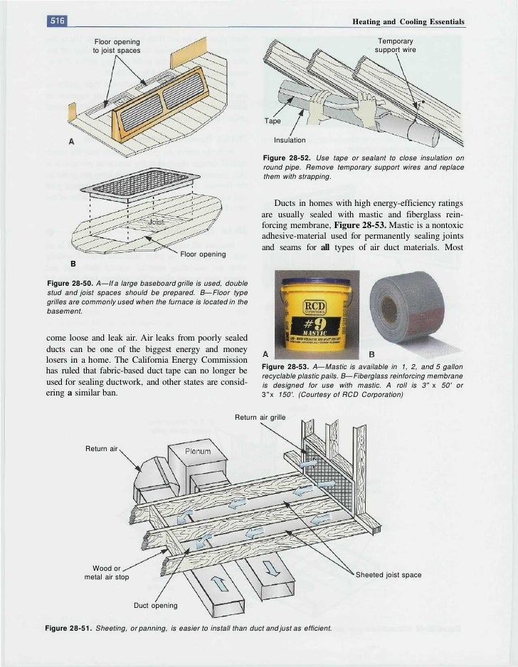 Heating and Cooling Essentials                 Floor opening                                                              ...