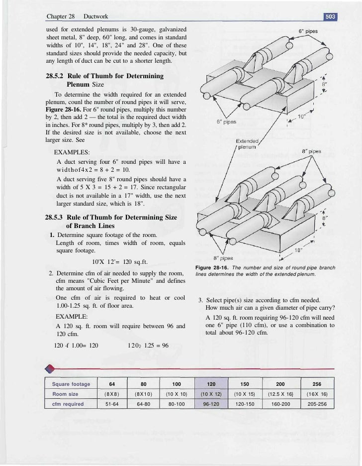Chapter 28     Ductwork  used for extended plenums is 30-gauge, galvanized                                                ...